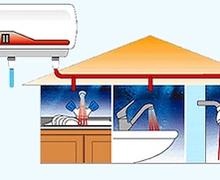 Халуун усыг яагаад гурван сар хязгаарлана гэж ?