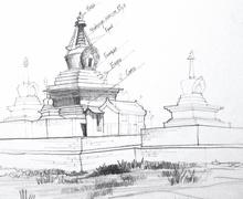 Сүм, дуганы архитектур ба хэв шинж