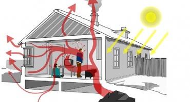 Халаалт агаар сэлгэлтийн материалд тавигдах ерөнхий шаардлага