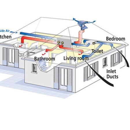 Барилгын зураг төсөл / халаалт, агаар сэлгэлт /