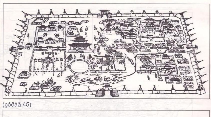 Монголын Архитектур хот байгуулалтын сэтгэлгээний хөгжлийн тойм